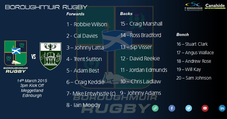 Boroughmuir Rugby Team