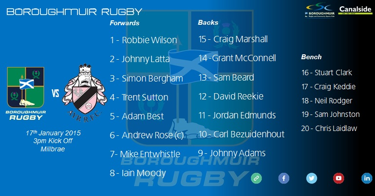 Boroughmuir Rugby v Ayr Team Line Up