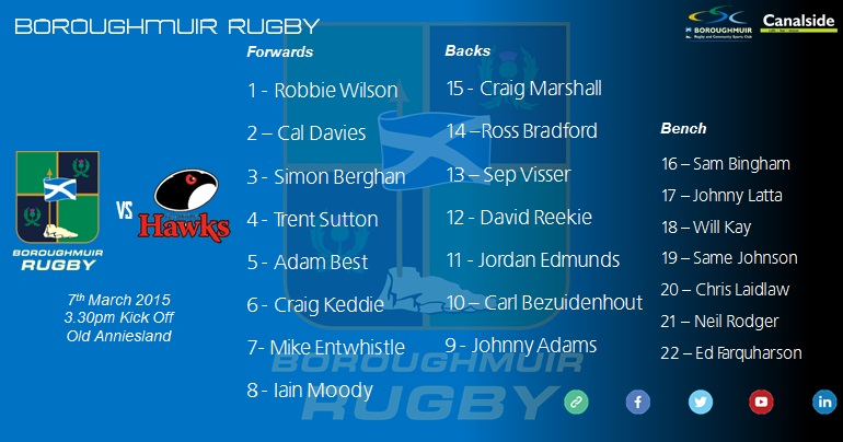 Boroughmuir Rugby v Glasgow Hawks Team Line Up